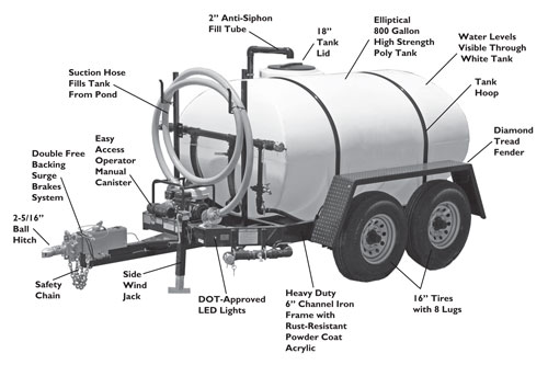 Express Water Trailer Sprayers for Sale
